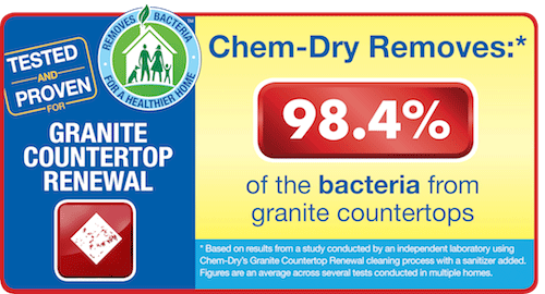 Ivy Green Chem-Dry removes 98.4% of the bacteria from granite countertops in Corona CA